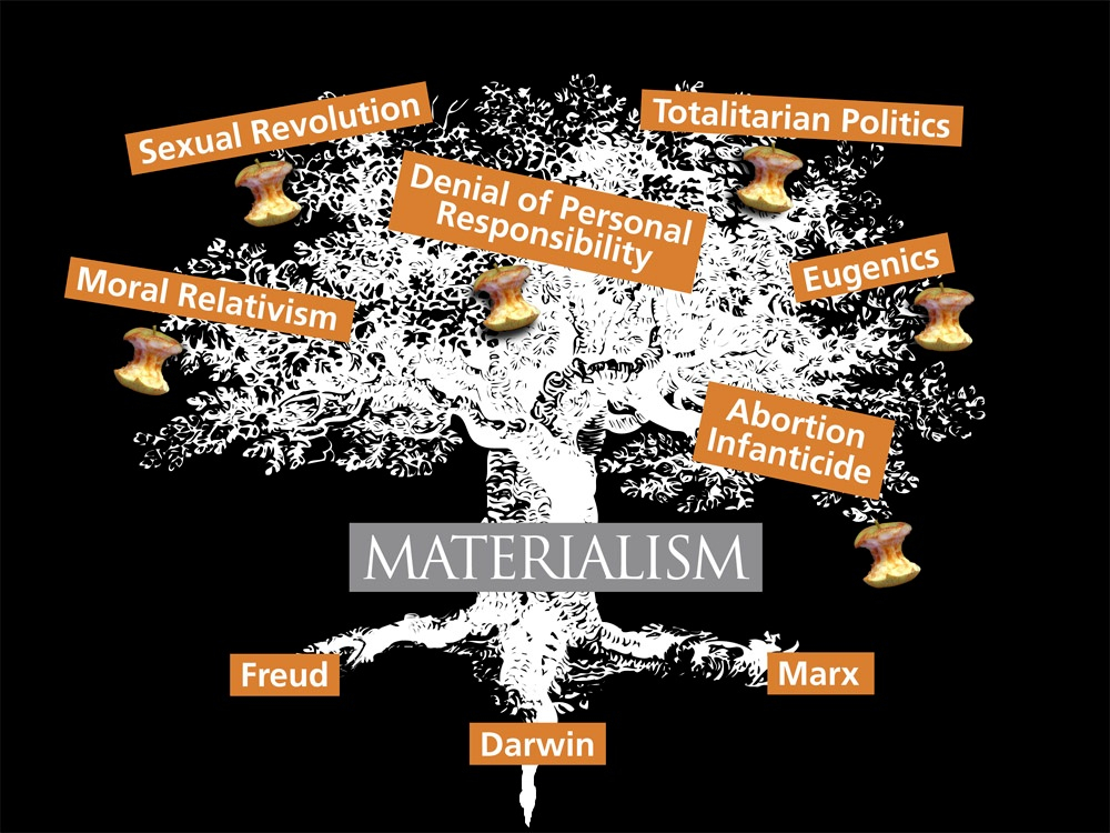 an analysis of scientific materialism