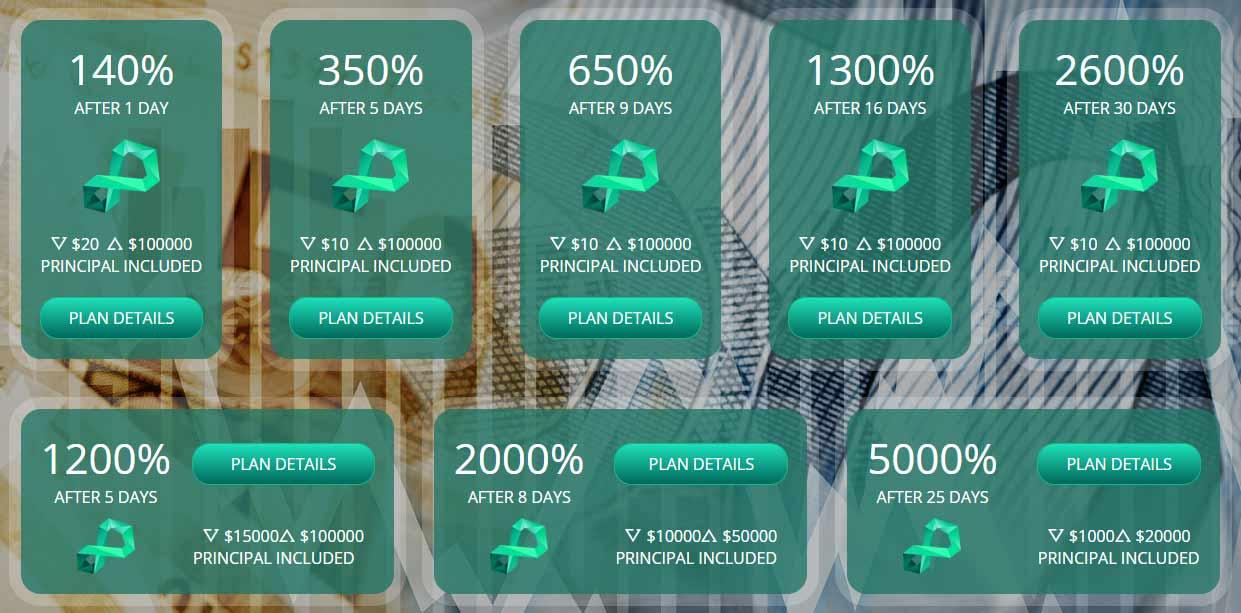 Инвестиционный план Infinite Alliance