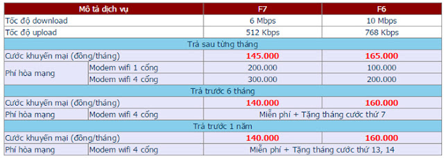 Đăng Ký Lắp Đặt Wifi FPT Thuận An 2