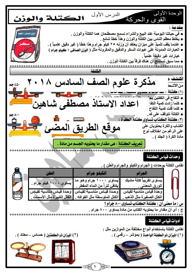 حمل منهج علوم الترم الاول , للصف السادس الابتدائى , الاستاذ مصطفى شاهين