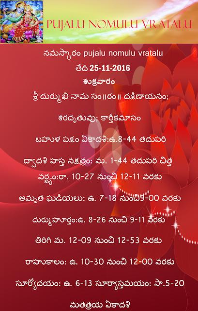 Today's panchangam in Telugu,rasiphalalu
