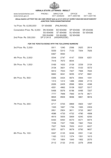 Kerala Lottery Official Result Sthree Sakthi SS-138 dated 01.01.2019 Part-1