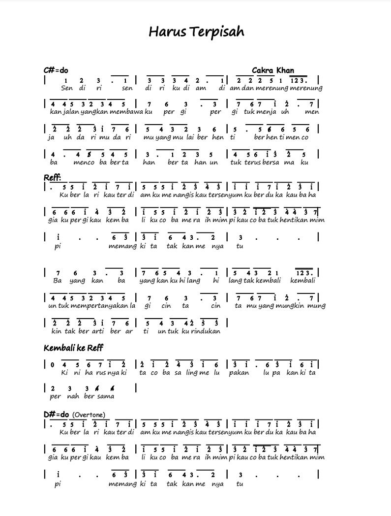 Not Angka Lagu Harus Terpisah Cakra Khan Piano Pianika