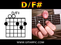 kunci gitar / guitar chords D/F#