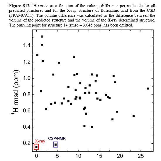 dept in nmr spectroscopy pdf