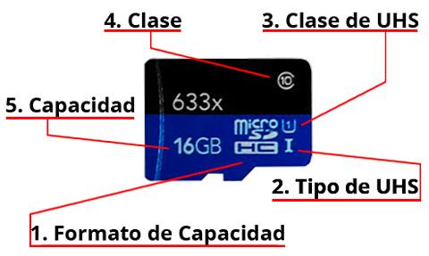 tarjetas de memoria caracteristicas