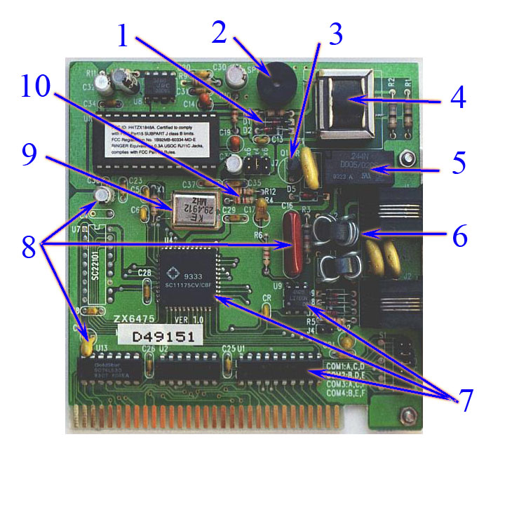 What Is The Main Circuit Board Of A Computer