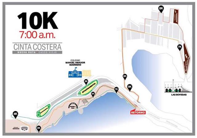 10 km Under Armour