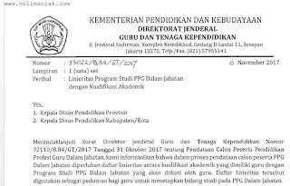 Daftar Linieritas Progam Studi PPG Dalam Jabatan S1/DIV Dengan Kualifikasi Akademik Untuk Semua Jenjang Pendiidkan