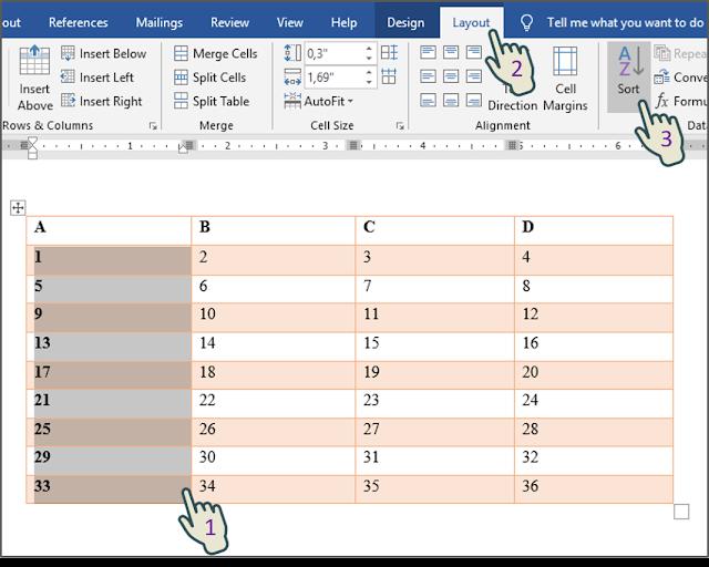 Mengurutkan Data Tabel