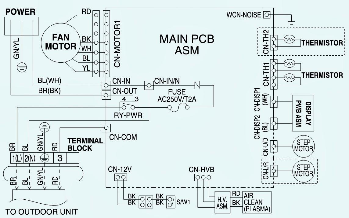 LG Wiring diagram [Models: AS W096E1G0 – AS W126E1G0 – AS