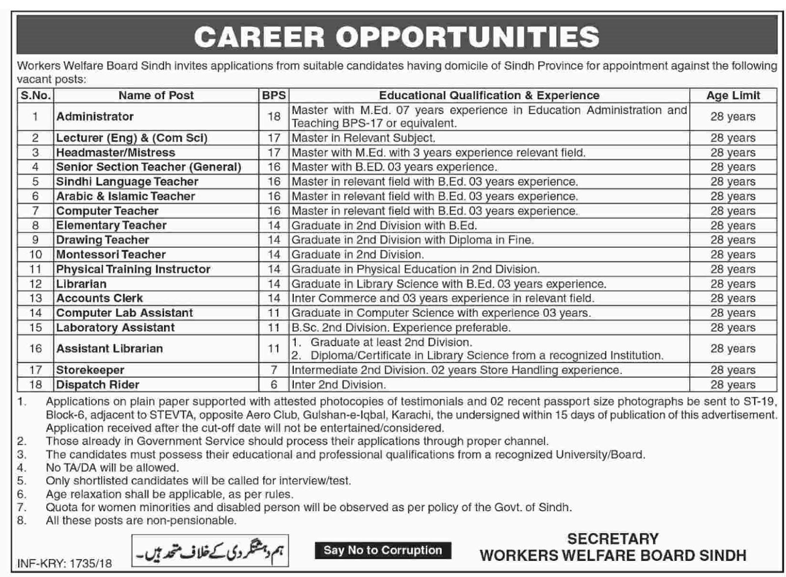 worker welfare board wwb sindh jobs