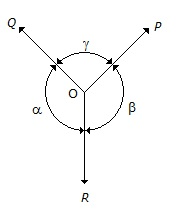 Engineering Mechanics question no. 02, set 01