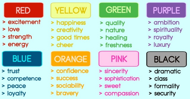 Color Phychology