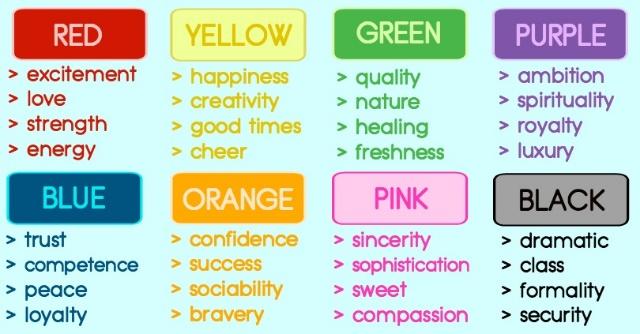 Color Phychology | Bagaimana Warna Menjadikan Orang Yang Berpengaruh (Influencer)