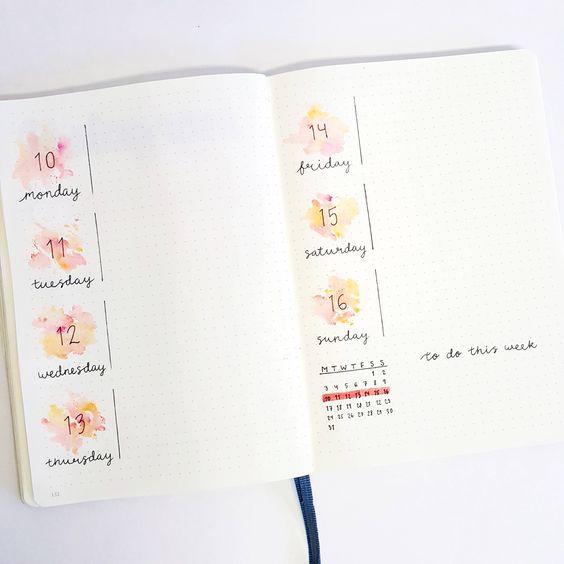 Como Comecar Um Bullet Journal Primavera Agridoce