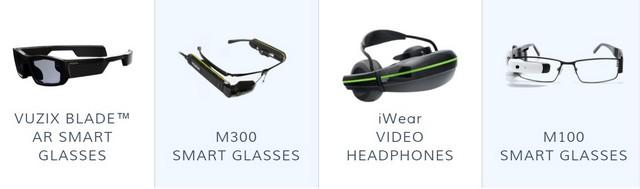 vuzix smart glass types