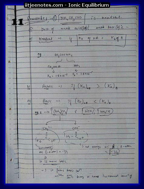 Ionic Equilibrium11