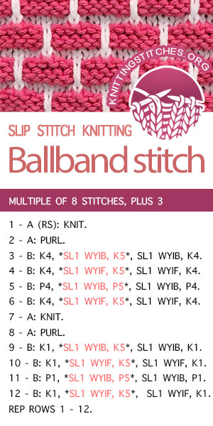 #KnittingStitches -- Ballband Stitch Pattern, FREE written instructions. Amazing stitch for dishcloths, bags  #KnittingInstructions