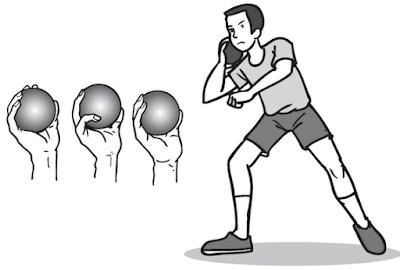 Teknik Memegang Bola Tolak Peluru Gaya Ortodoks