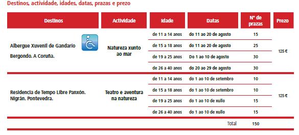 http://politicasocial.xunta.gal/web/portal/planseprogramas?p_p_id=ipecos_opencms_portlet_INSTANCE_P37k&p_p_lifecycle=0&p_p_state=normal&p_p_col_id=column-3&p_p_col_count=1&_ipecos_opencms_portlet_INSTANCE_P37k_content=%2Fopencms%2FBenestar%2FContidos%2FPlans_e_programas%2Fdocumento_0058.html&category=Tema/Discapacidade/,Tiposenumerados/Tipodocumento/Plan-ou-programa/&activo2=sop6