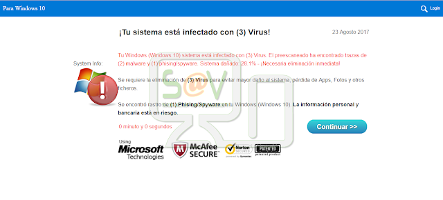 Pthelperspositivev.win pop-ups (Falso soporte)