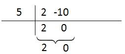 divisão por briot ruffini equação 2