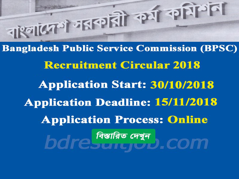 Bangladesh Public Service Commission (BPSC) 40th BCS Recruitment