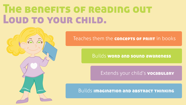 the importance and benefits of reading Reading the days of  (read this edutopia post for ideas on how to set up and manage your classroom library) if you are a physics teacher, do all your books need.