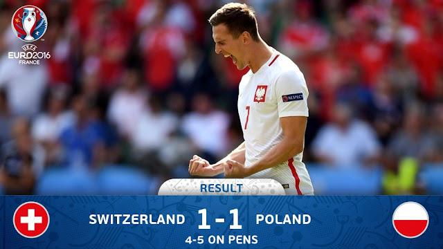 Kalahkan Swiss, Polandia ke Babak 8 Besar Euro 2016