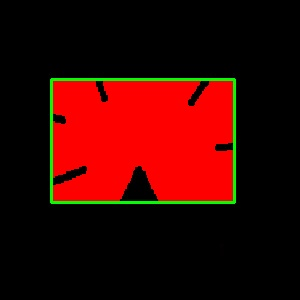 OpenCV-Python: Contours - 2 : Brotherhood