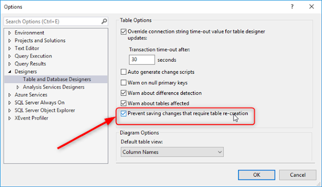 You have either made changes to a table that can't bo re-created or enable the option Prevent saving changes that requires the table to be re-created.
