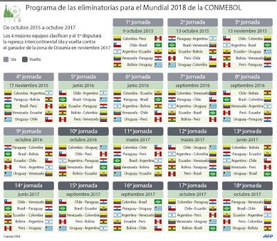 Calendario Mundial Futbol.Asesoria De Tesis Y Trabajos De Grado Reglamentos Para La Copa