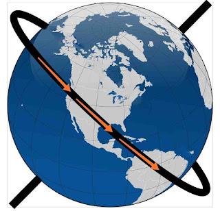 Earth Amazing Facts Hindi Me - पृथ्वी के बारे में दिलचस्प बातें