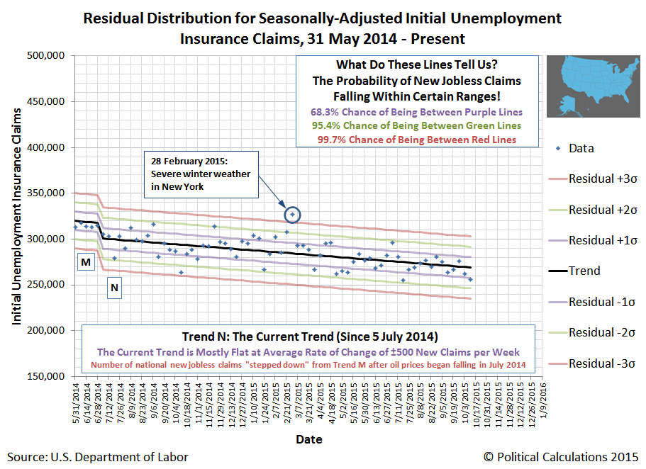Residual Distribution for Seasonally-Adjusted, Weekly Initial Unemployment Insurance Claim Filings - 50 States - Snapshot 2015-10-10