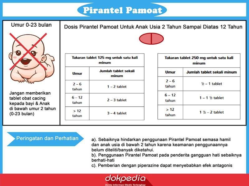 Pirantel pamoat - obat cacing