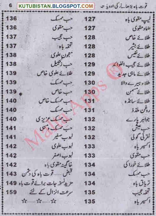 Contents of Mardana Taqat Barhanay Ki Adawiyat Urdu Book