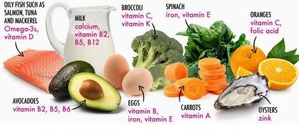 vitamin-untuk-kecerdasan-otak-anak