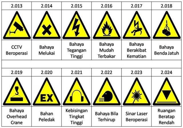 Materi K3 Simbol Gambar Lambang K3 Tkj Taman Karya Madya Smk Tamansiswa Banjarnegara