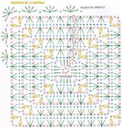 patron crochet de mantilla punto de abuelita