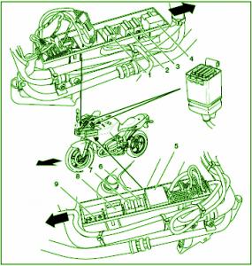bmw fuse box diagram fuse box bmw rs diagram fuse box bmw r1100s diagram