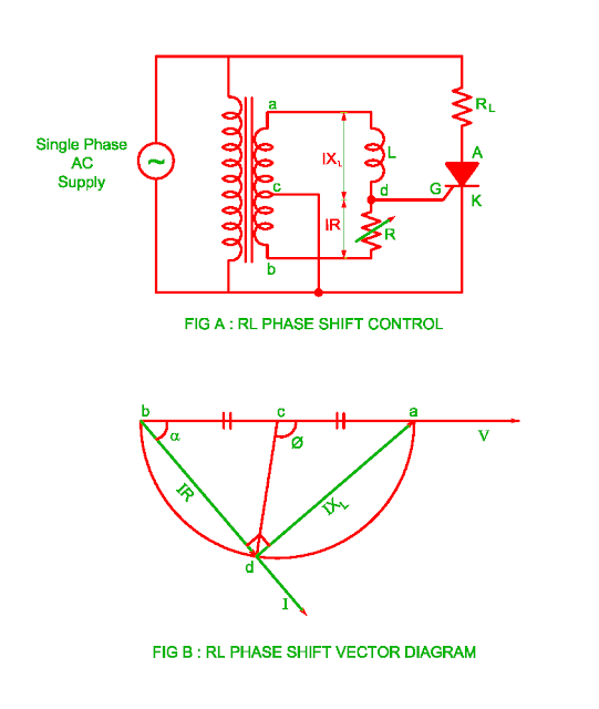 rl phase shift control of scr