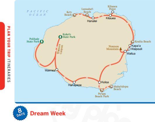 Travel itinerary map for Kaua'i