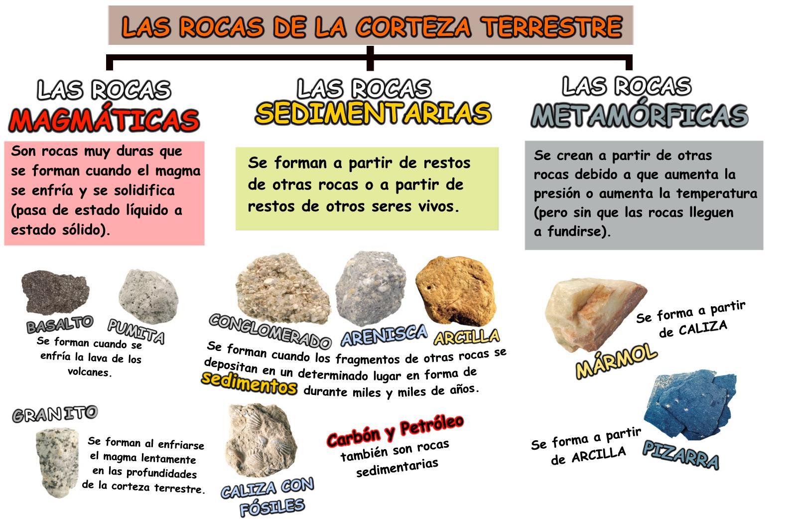 Rocas y minerales - Propiedades del granito ...