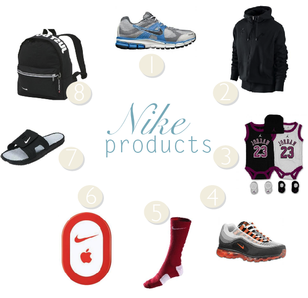 Banco quemar no relacionado  NIKE Inc.: Nike Product Line