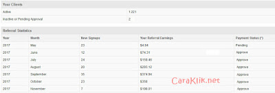Cara Saya Mendapatkan 1.264 Dollar Dari Exoclick