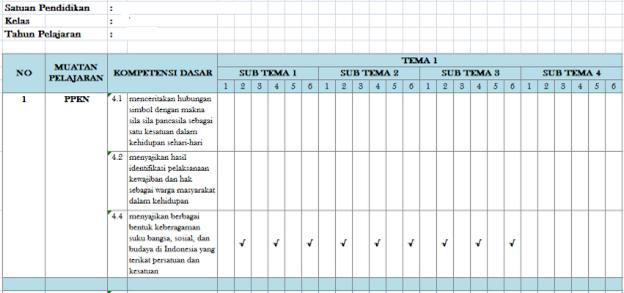 Unduh Pemetaan KD Pengetahuan KI-3 Kelas 4 SD Kurikulum 2013