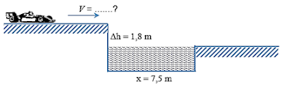 contoh soal gerak parabola instafisika