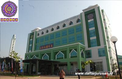 Daftar Fakultas dan Jurusan UHAMKA Universitas Muhammadiyah Prof Dr Hamka