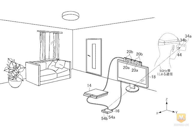 جهاز PS5 قد يتيح إمكانية استخدام خوذة الواقع الإفتراضي PS VR لا سلكية بعد هذه الخطوة من سوني
